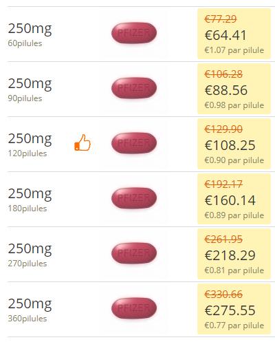 Azithromycin-250-prix